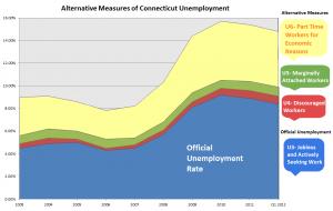 10-25 alternative measures of unemployment